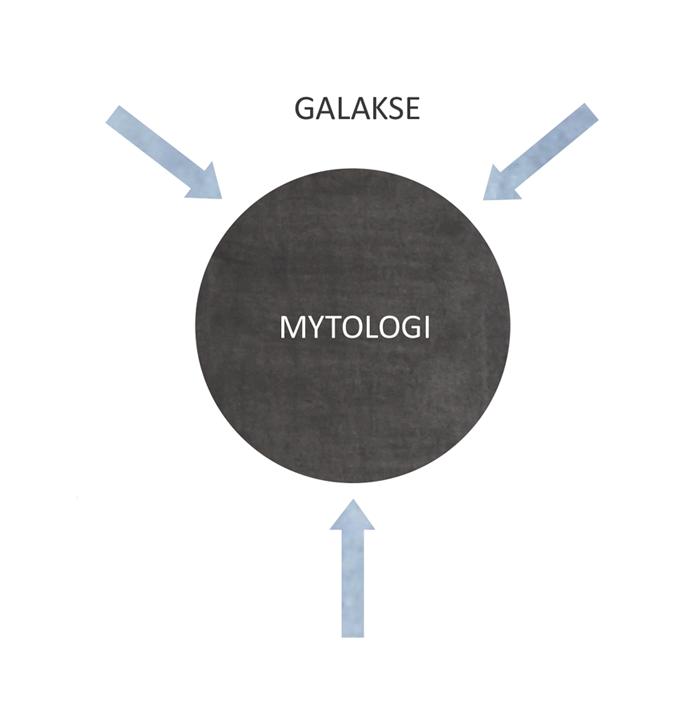 galakse_mytologi