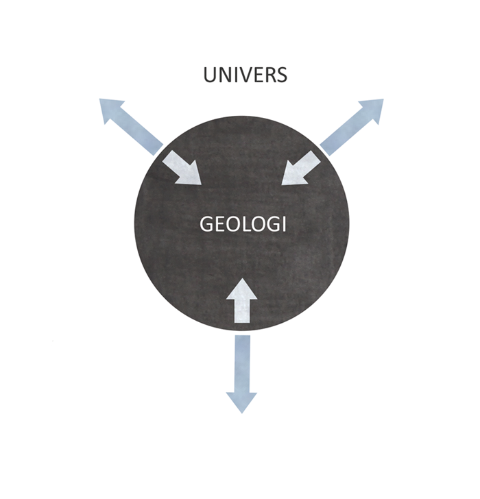 univers_geologi